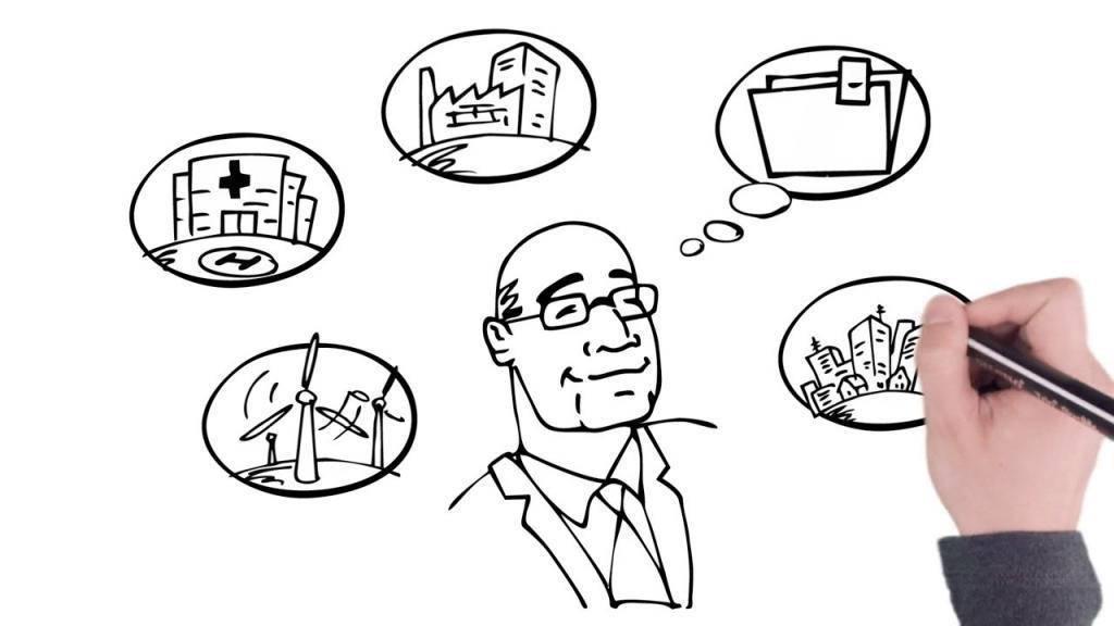 2D-Animation der just GmbH aus dem Erklärfilm der just GmbH für die Siemens AG Corporate Technology zum Thema Software Ökosysteme.